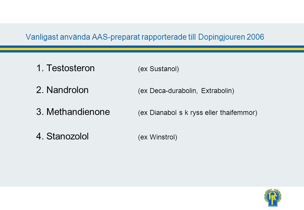 Vanligast använda AAS-preparat rapporterade till Dopingjouren 2006 1. Testosteron (ex Sustanol) 2. Nandrolon (ex Deca-durabolin, Extrabolin) 3. Methan