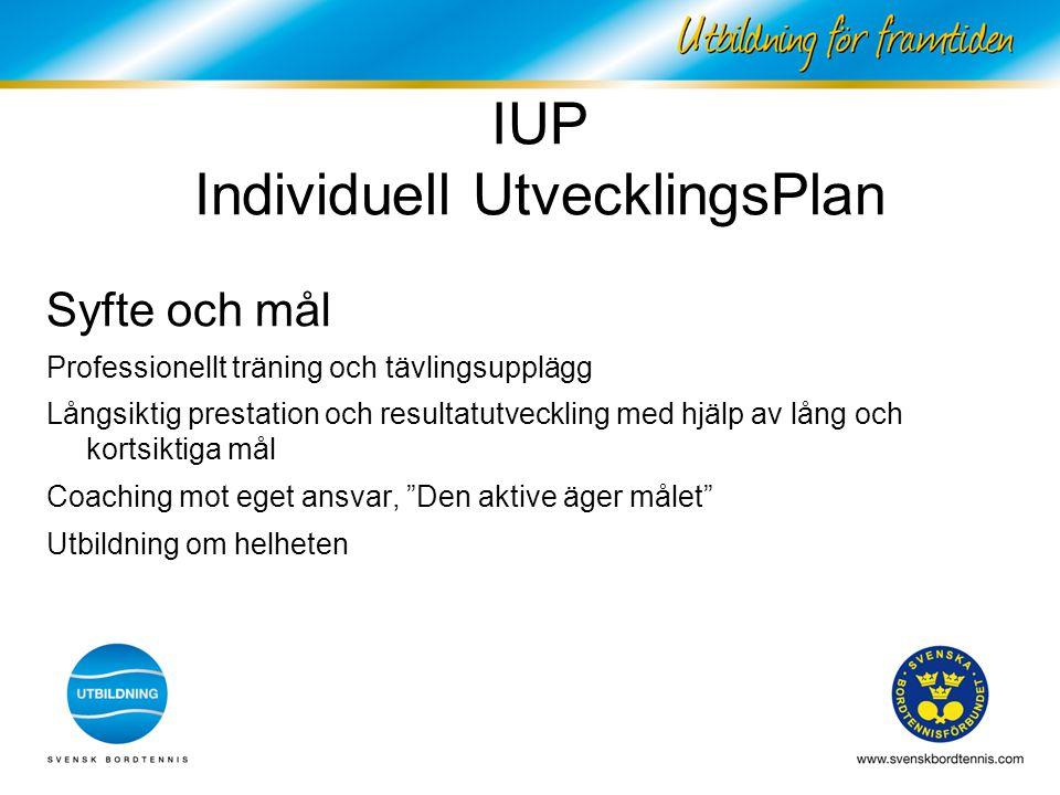 IUP Individuell UtvecklingsPlan Syfte och mål Professionellt träning och tävlingsupplägg Långsiktig prestation och resultatutveckling med hjälp av lån