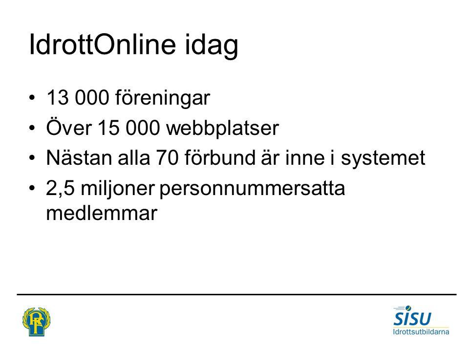 IdrottOnline idag 13 000 föreningar Över 15 000 webbplatser Nästan alla 70 förbund är inne i systemet 2,5 miljoner personnummersatta medlemmar