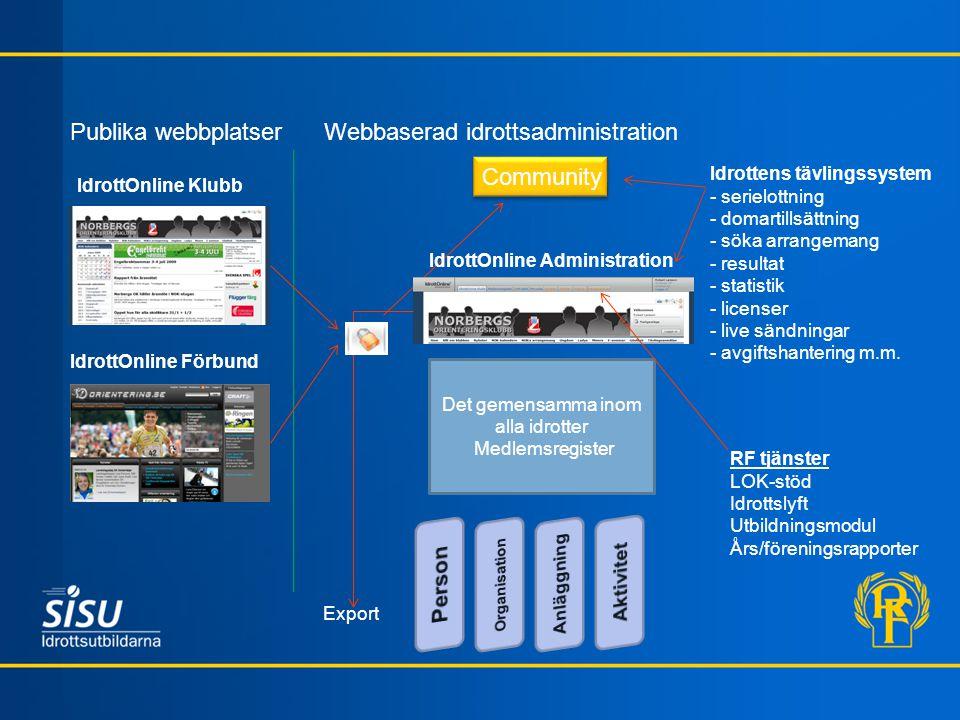 IdrottOnline Klubb IdrottOnline Förbund Publika webbplatserWebbaserad idrottsadministration Idrottens tävlingssystem - serielottning - domartillsättni