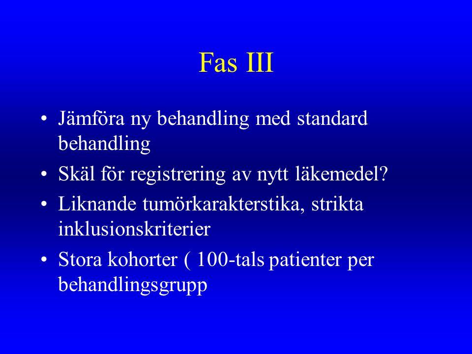 Fas III Jämföra ny behandling med standard behandling Skäl för registrering av nytt läkemedel? Liknande tumörkarakterstika, strikta inklusionskriterie
