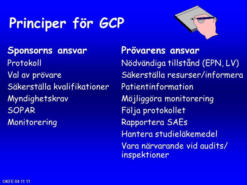 Principer för GCP Sponsorns ansvarPrövarens ansvar ProtokollNödvändiga tillstånd (EPN, LV) Val av prövareSäkerställa resurser/informera Säkerställa kv