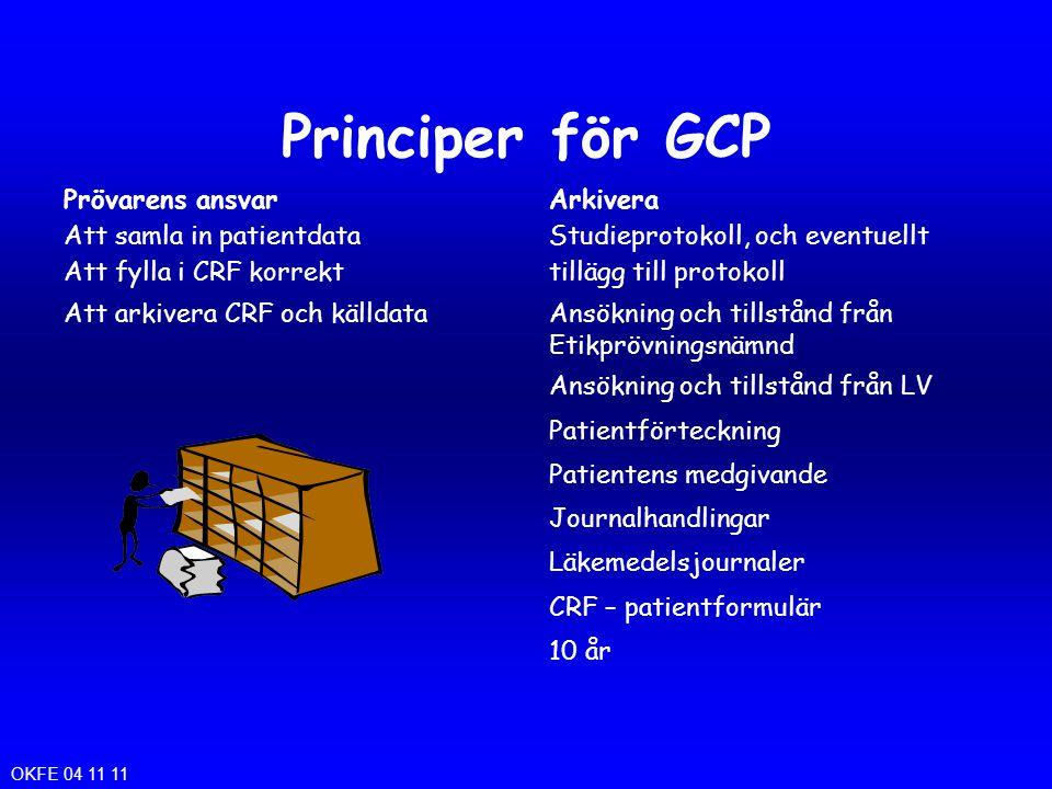 Principer för GCP Prövarens ansvarArkivera Att samla in patientdataStudieprotokoll, och eventuellt Att fylla i CRF korrekttillägg till protokoll Att a