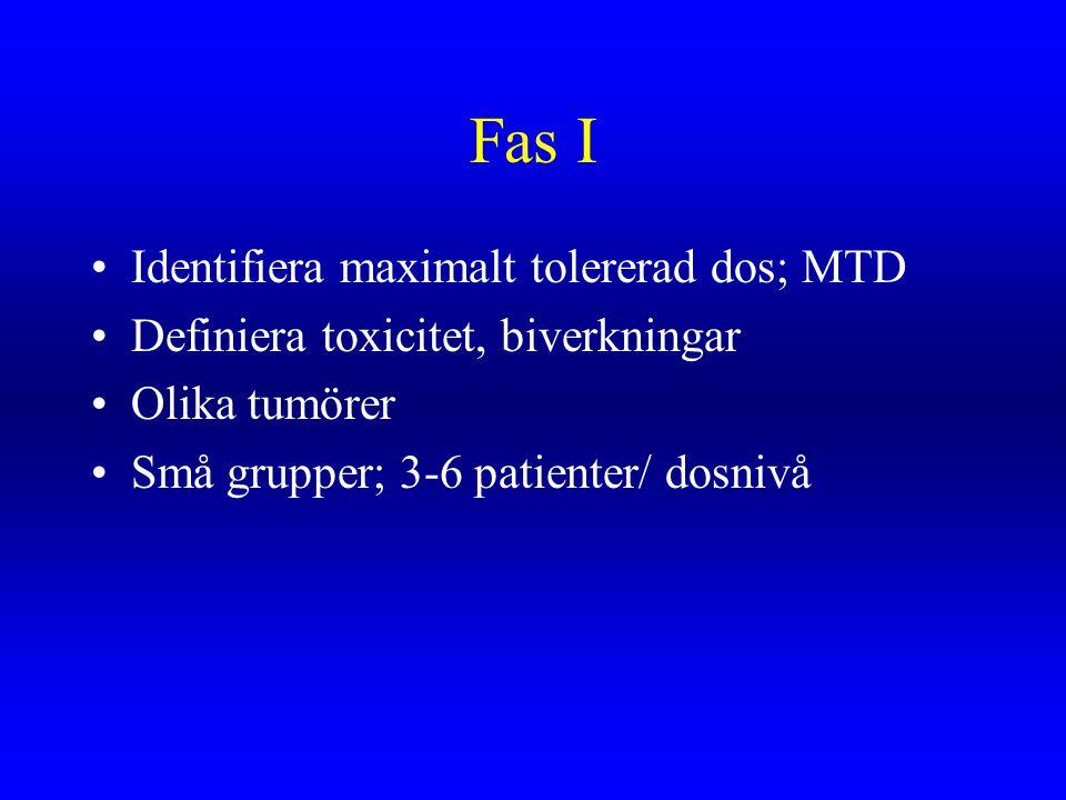 Fas I Identifiera maximalt tolererad dos; MTD Definiera toxicitet, biverkningar Olika tumörer Små grupper; 3-6 patienter/ dosnivå