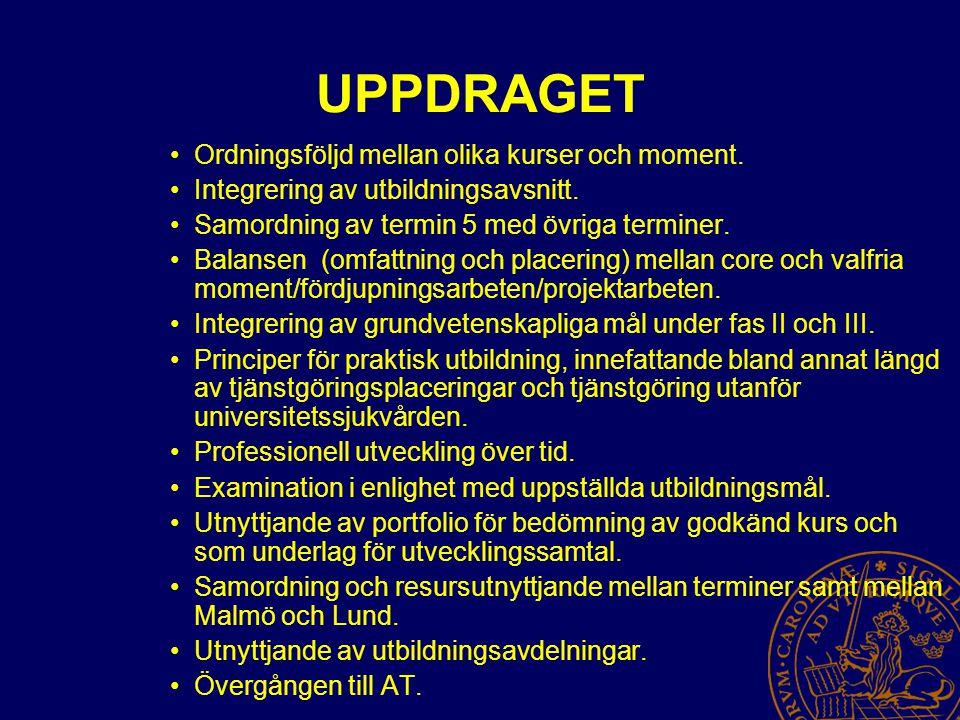 UPPDRAGET Ordningsföljd mellan olika kurser och moment.