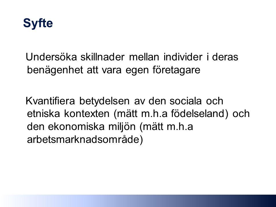 Syfte Undersöka skillnader mellan individer i deras benägenhet att vara egen företagare Kvantifiera betydelsen av den sociala och etniska kontexten (mätt m.h.a födelseland) och den ekonomiska miljön (mätt m.h.a arbetsmarknadsområde)