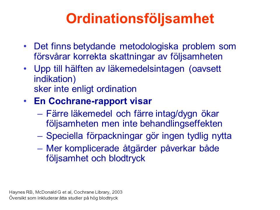 Ordinationsföljsamhet Det finns betydande metodologiska problem som försvårar korrekta skattningar av följsamheten Upp till hälften av läkemedelsintagen (oavsett indikation) sker inte enligt ordination En Cochrane-rapport visar –Färre läkemedel och färre intag/dygn ökar följsamheten men inte behandlingseffekten –Speciella förpackningar gör ingen tydlig nytta –Mer komplicerade åtgärder påverkar både följsamhet och blodtryck Haynes RB, McDonald G et al, Cochrane Library, 2003 Översikt som inkluderar åtta studier på hög blodtryck