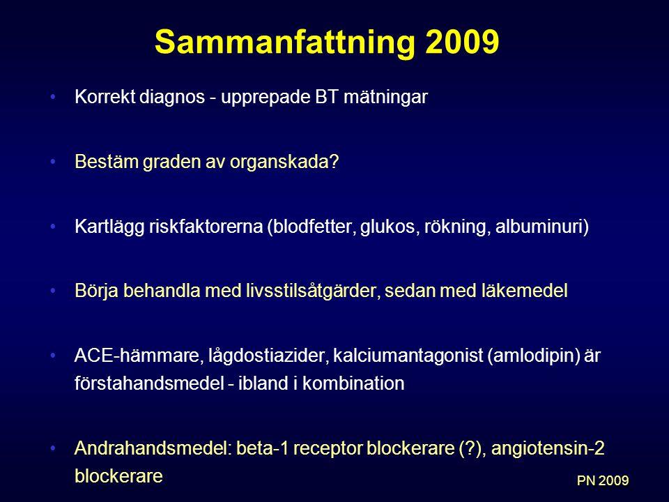 Sammanfattning 2009 Korrekt diagnos - upprepade BT mätningar Bestäm graden av organskada.