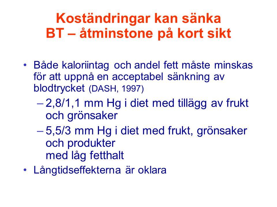 Koständringar kan sänka BT – åtminstone på kort sikt Både kaloriintag och andel fett måste minskas för att uppnå en acceptabel sänkning av blodtrycket (DASH, 1997) –2,8/1,1 mm Hg i diet med tillägg av frukt och grönsaker –5,5/3 mm Hg i diet med frukt, grönsaker och produkter med låg fetthalt Långtidseffekterna är oklara SBU-rapport 170, 2004