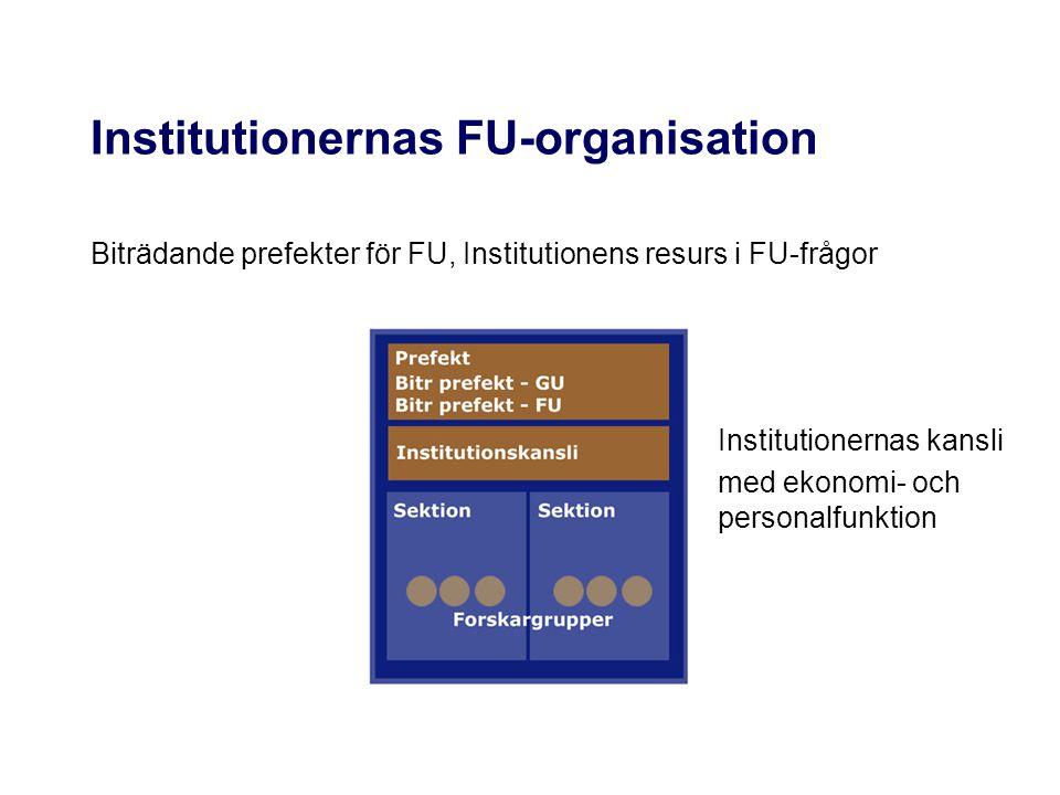 Institutionernas FU-organisation Biträdande prefekter för FU, Institutionens resurs i FU-frågor Institutionernas kansli med ekonomi- och personalfunkt