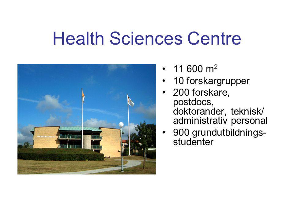 Health Sciences Centre 11 600 m 2 10 forskargrupper 200 forskare, postdocs, doktorander, teknisk/ administrativ personal 900 grundutbildnings- student