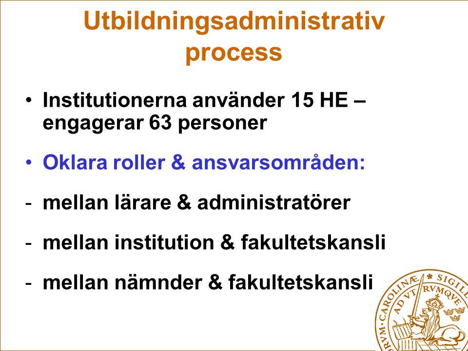 Utbildningsadministrativ process Institutionerna använder 15 HE – engagerar 63 personer Oklara roller & ansvarsområden: -mellan lärare & administratörer -mellan institution & fakultetskansli -mellan nämnder & fakultetskansli