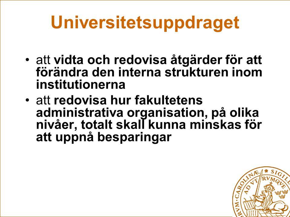 Universitetsuppdraget att vidta och redovisa åtgärder för att förändra den interna strukturen inom institutionerna att redovisa hur fakultetens administrativa organisation, på olika nivåer, totalt skall kunna minskas för att uppnå besparingar