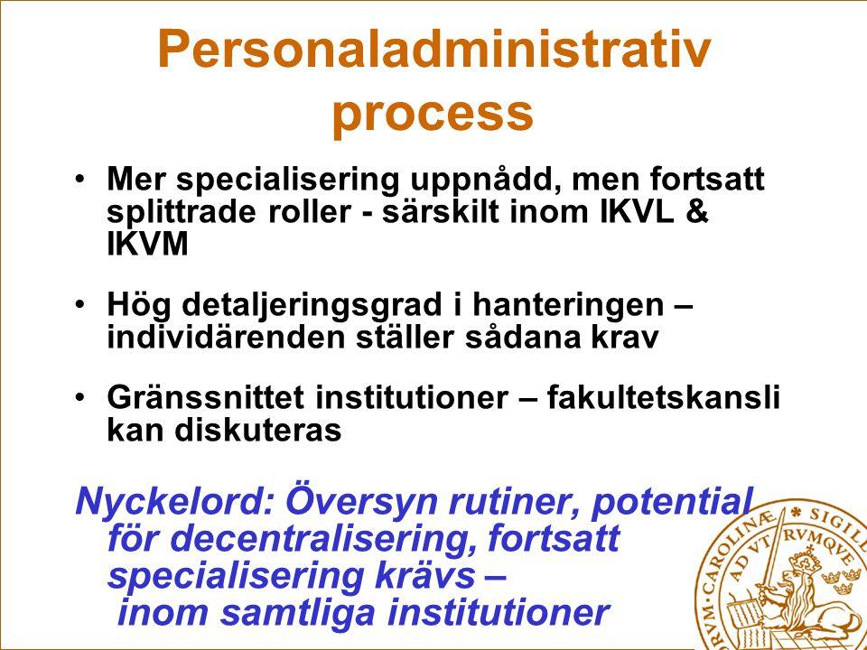 Personaladministrativ process Mer specialisering uppnådd, men fortsatt splittrade roller - särskilt inom IKVL & IKVM Hög detaljeringsgrad i hanteringen – individärenden ställer sådana krav Gränssnittet institutioner – fakultetskansli kan diskuteras Nyckelord: Översyn rutiner, potential för decentralisering, fortsatt specialisering krävs – inom samtliga institutioner