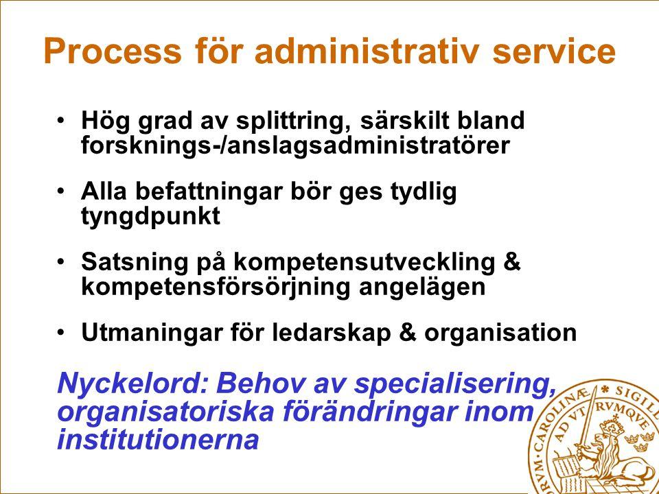 Process för administrativ service Hög grad av splittring, särskilt bland forsknings-/anslagsadministratörer Alla befattningar bör ges tydlig tyngdpunkt Satsning på kompetensutveckling & kompetensförsörjning angelägen Utmaningar för ledarskap & organisation Nyckelord: Behov av specialisering, organisatoriska förändringar inom institutionerna