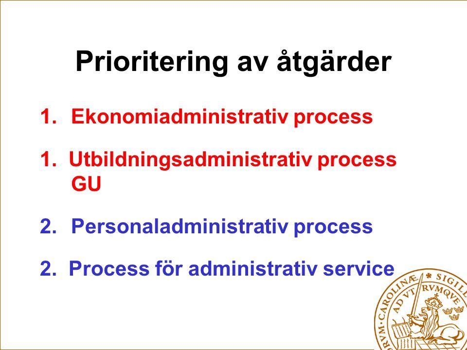 Prioritering av åtgärder 1.Ekonomiadministrativ process 1.