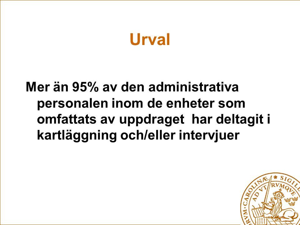Urval Mer än 95% av den administrativa personalen inom de enheter som omfattats av uppdraget har deltagit i kartläggning och/eller intervjuer