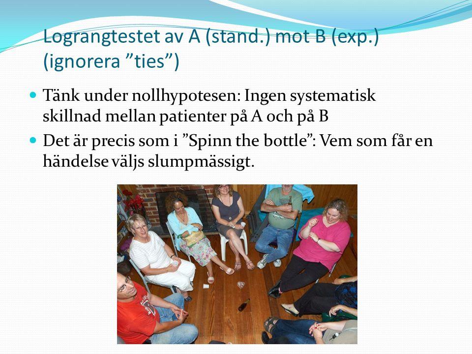 """Lograngtestet av A (stand.) mot B (exp.) (ignorera """"ties"""") Tänk under nollhypotesen: Ingen systematisk skillnad mellan patienter på A och på B Det är"""