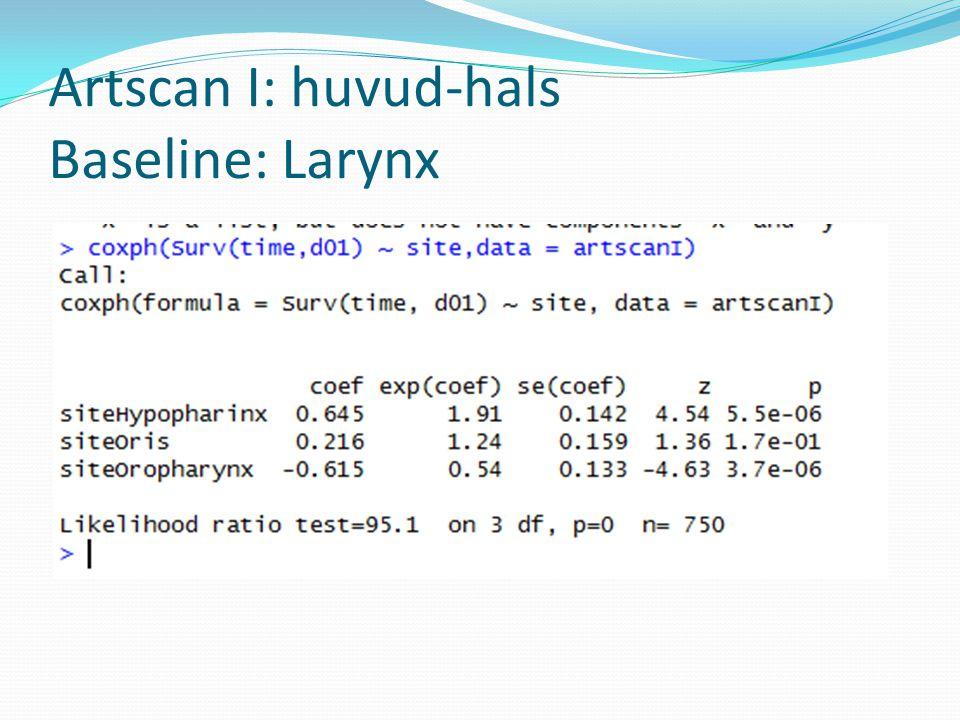 Artscan I: huvud-hals Baseline: Larynx