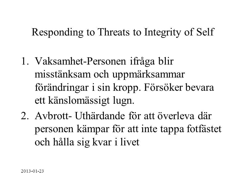 Responding to Threats to Integrity of Self 1.Vaksamhet-Personen ifråga blir misstänksam och uppmärksammar förändringar i sin kropp. Försöker bevara et