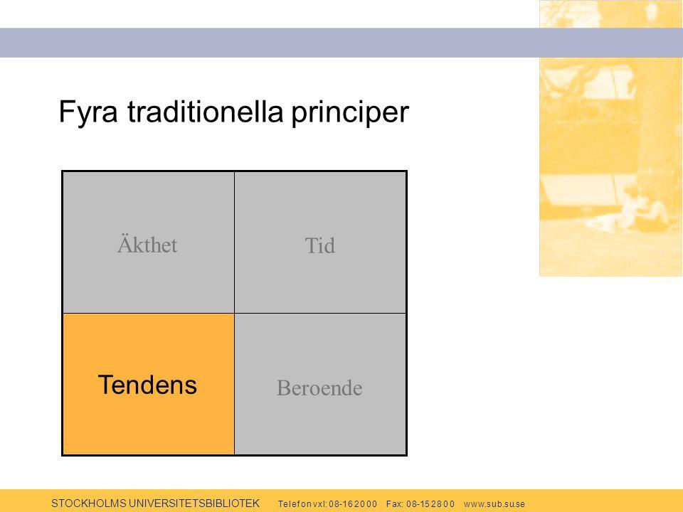 STOCKHOLMS UNIVERSITETSBIBLIOTEK Te l e f o n v x l: 0 8-1 6 2 0 0 0 F ax: 0 8-15 2 8 0 0 w w w.s u b.s u.se Fyra traditionella principer Beroende Tendens Tid Äkthet