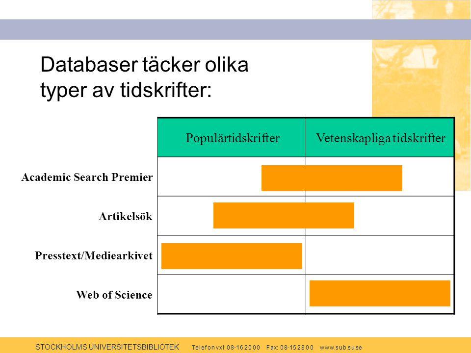 STOCKHOLMS UNIVERSITETSBIBLIOTEK Te l e f o n v x l: 0 8-1 6 2 0 0 0 F ax: 0 8-15 2 8 0 0 w w w.s u b.s u.se Databaser täcker olika typer av tidskrift