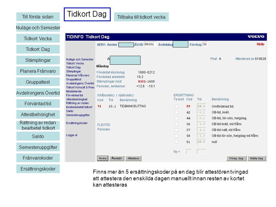 Tidkort Dag Nuläge och Semester Tidkort Vecka Planera Frånvaro Gruppattest Avdelningens Övertid Förväntad tid Rättning av redan bearbetat tidkort Sald