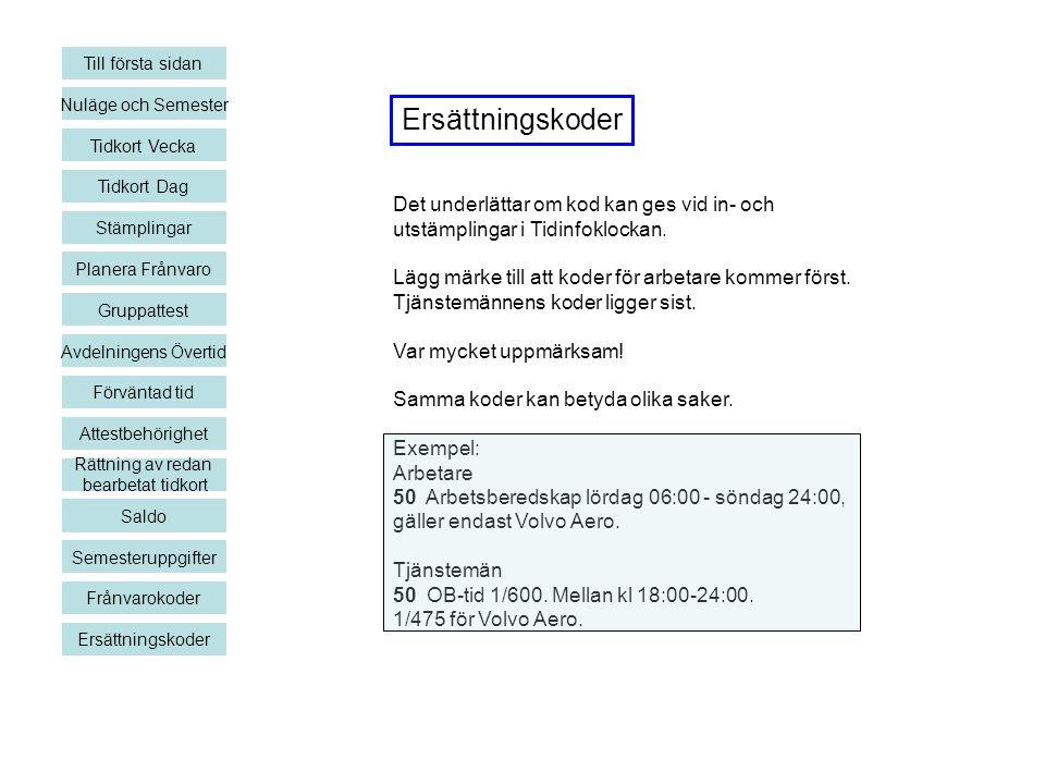 Ersättningskoder Nuläge och Semester Tidkort Vecka Planera Frånvaro Gruppattest Avdelningens Övertid Förväntad tid Rättning av redan bearbetat tidkort