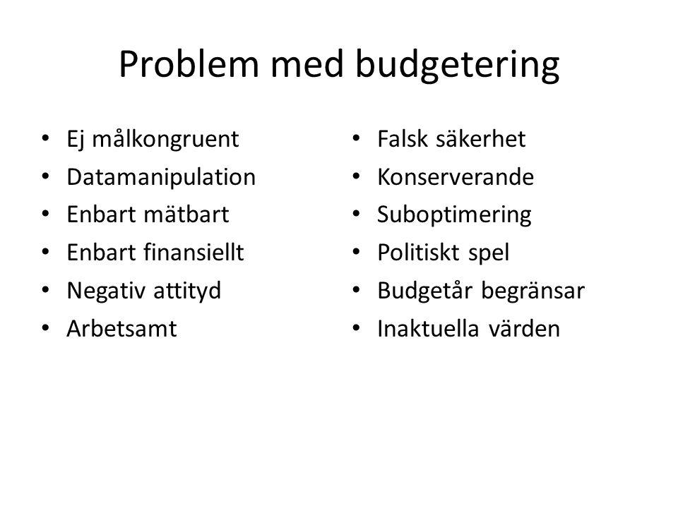 Problem med budgetering Ej målkongruent Datamanipulation Enbart mätbart Enbart finansiellt Negativ attityd Arbetsamt Falsk säkerhet Konserverande Subo