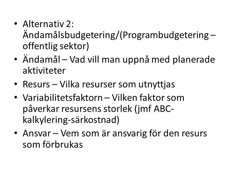 Alternativ 2: Ändamålsbudgetering/(Programbudgetering – offentlig sektor) Ändamål – Vad vill man uppnå med planerade aktiviteter Resurs – Vilka resurs