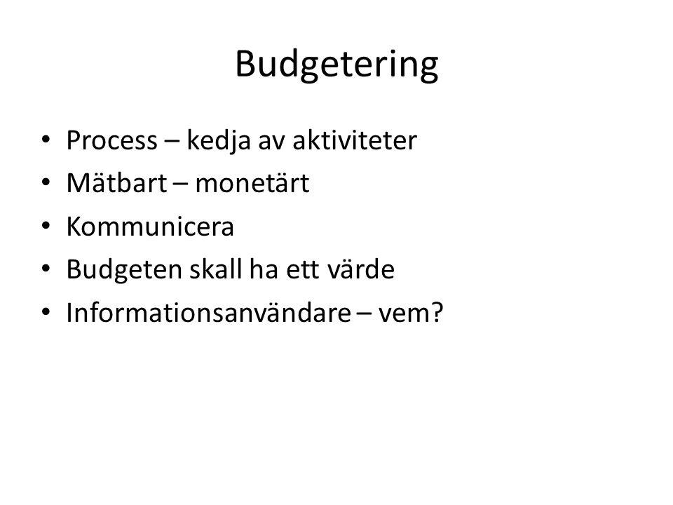 Budgetering Process – kedja av aktiviteter Mätbart – monetärt Kommunicera Budgeten skall ha ett värde Informationsanvändare – vem?