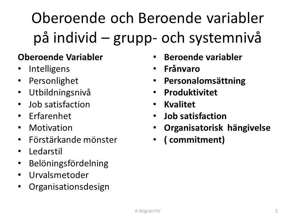 Oberoende och Beroende variabler på individ – grupp- och systemnivå Oberoende Variabler Intelligens Personlighet Utbildningsnivå Job satisfaction Erfa