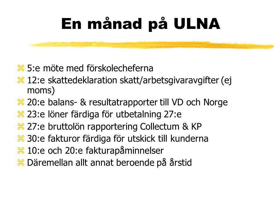 En månad på ULNA z5:e möte med förskolecheferna z12:e skattedeklaration skatt/arbetsgivaravgifter (ej moms) z20:e balans- & resultatrapporter till VD