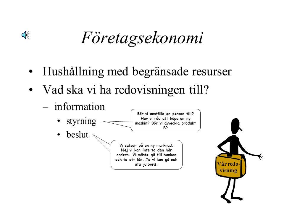 Grundläggande redovisning Eller: - Debet är väl åt fönstret…? - © Helén Holmgren Dubbelklicka på högtalaren!