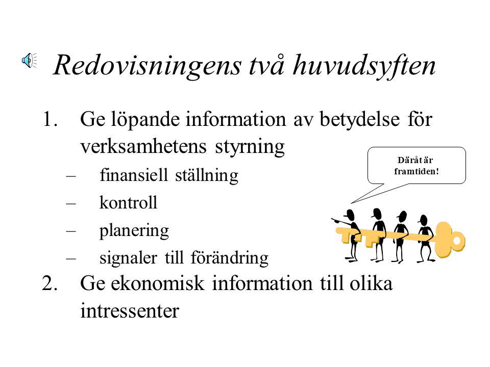 Företagsekonomi Hushållning med begränsade resurser Vad ska vi ha redovisningen till? – information styrning beslut Vår redo- visning Vi satsar på en