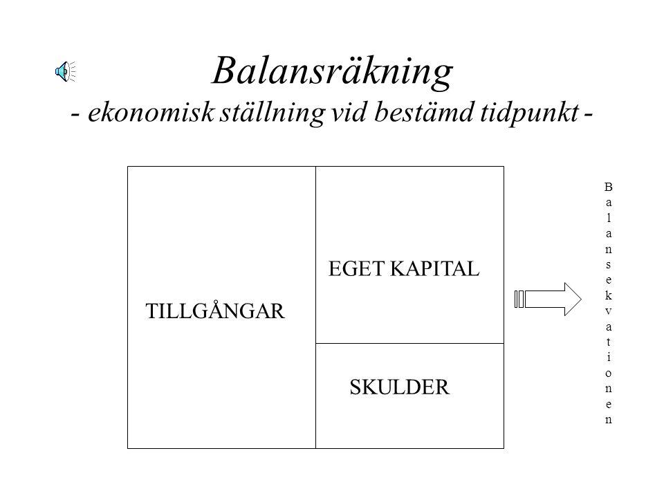Företagets liv … åskådliggörs i en årsredovisning – balansräkning tillgångar och eget kapital och skulder – resultaträkning intäkter och kostnader