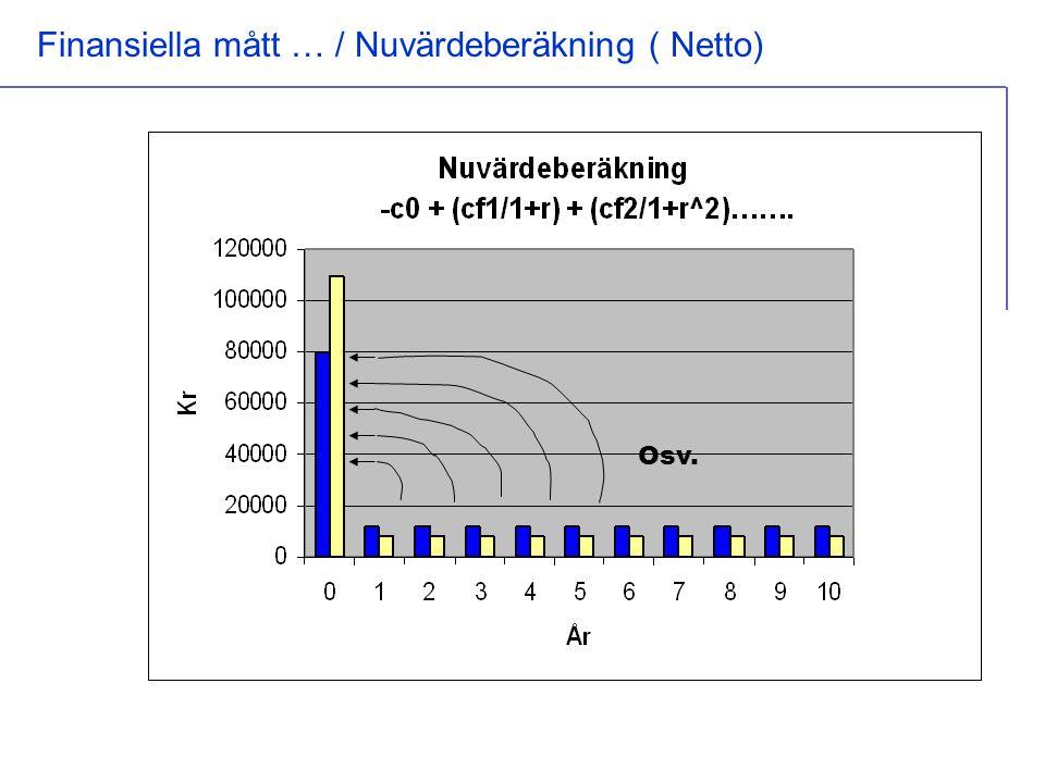 Osv. Finansiella mått … / Nuvärdeberäkning ( Netto)