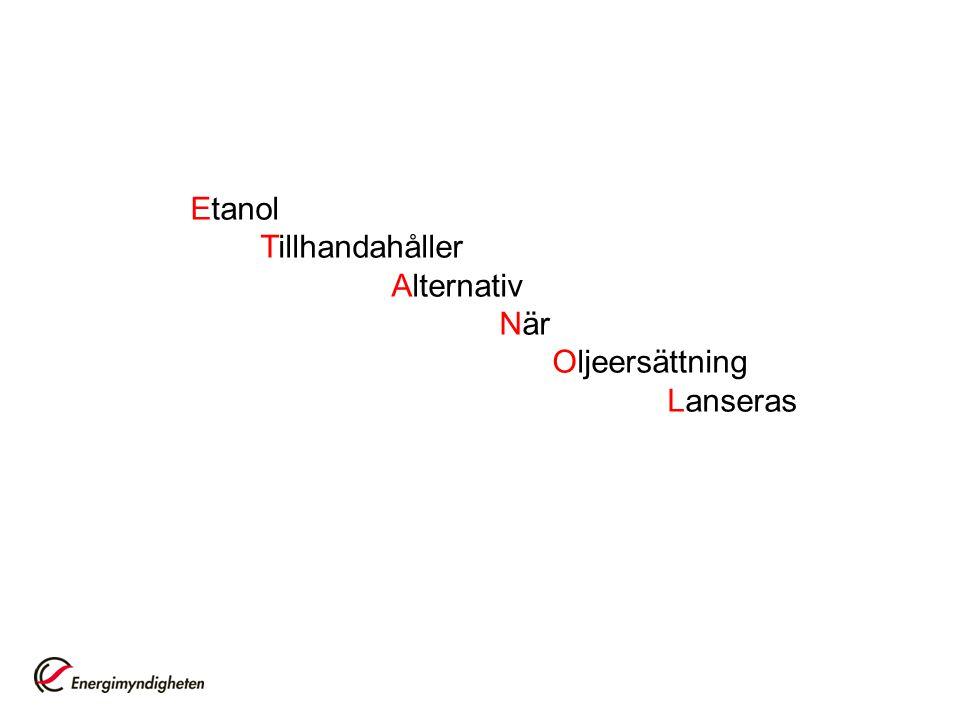 Etanol Tillhandahåller Alternativ När Oljeersättning Lanseras