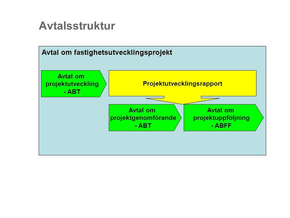 Avtalsstruktur Avtal om fastighetsutvecklingsprojekt Avtal om projektutveckling - ABT Avtal om projektgenomförande - ABT Avtal om projektuppföljning -