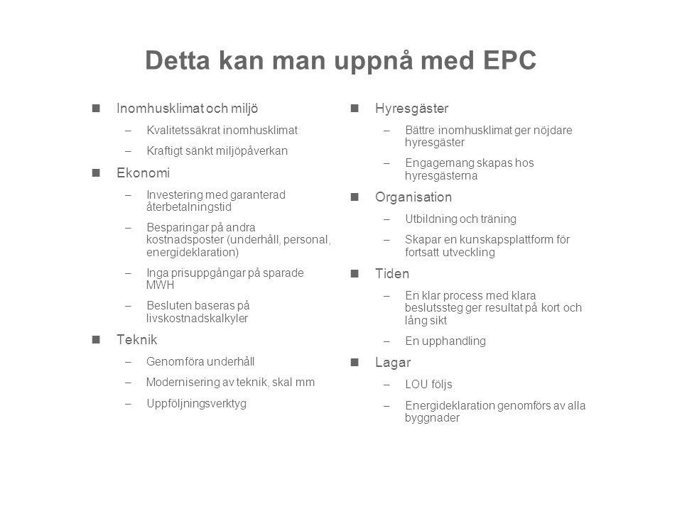 Detta kan man uppnå med EPC Inomhusklimat och miljö –Kvalitetssäkrat inomhusklimat –Kraftigt sänkt miljöpåverkan Ekonomi –Investering med garanterad å