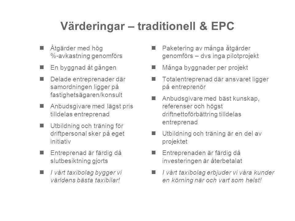 Värderingar – traditionell & EPC Åtgärder med hög %-avkastning genomförs En byggnad åt gången Delade entreprenader där samordningen ligger på fastighe