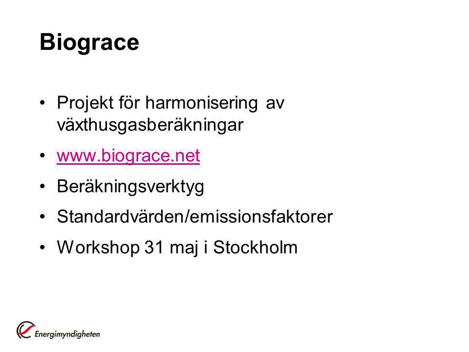 Biograce Projekt för harmonisering av växthusgasberäkningar www.biograce.net Beräkningsverktyg Standardvärden/emissionsfaktorer Workshop 31 maj i Stockholm