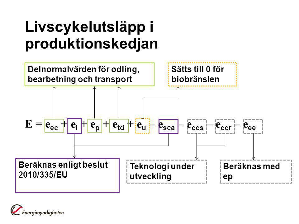 Livscykelutsläpp i produktionskedjan E = e ec + e l + e p + e td + e u – e sca – e ccs – e ccr – e ee Delnormalvärden för odling, bearbetning och transport Teknologi under utveckling Beräknas enligt beslut 2010/335/EU Sätts till 0 för biobränslen Beräknas med ep