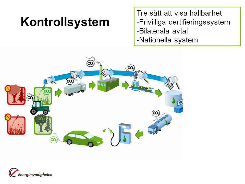 Kontrollsystem Tre sätt att visa hållbarhet -Frivilliga certifieringssystem -Bilaterala avtal -Nationella system