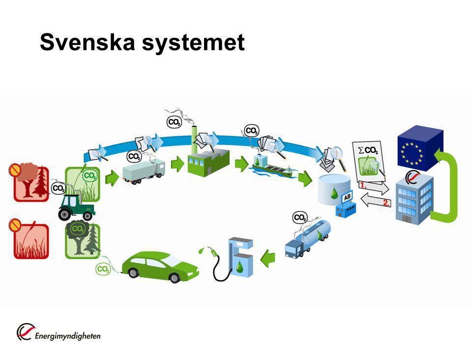 Svenska systemet