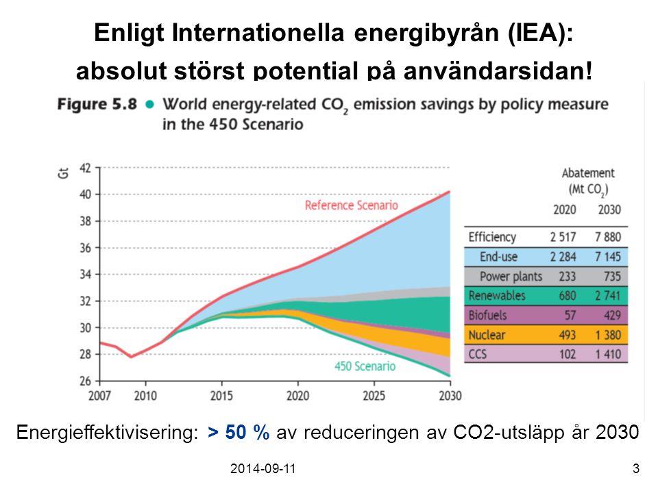 Enligt Internationella energibyrån (IEA): absolut störst potential på användarsidan.