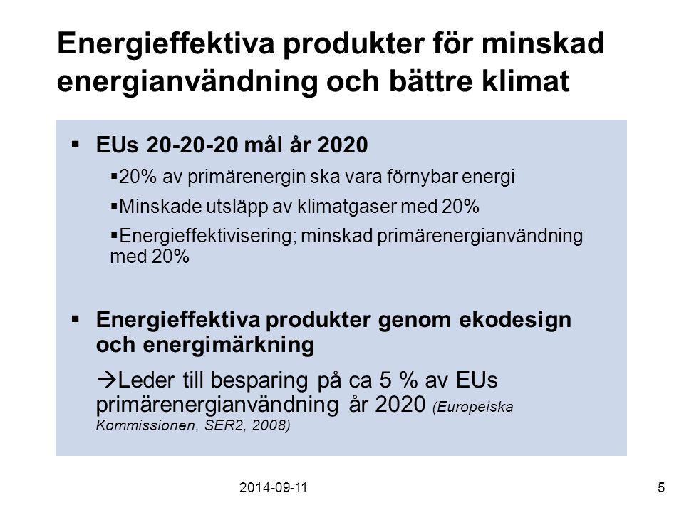Energieffektiva produkter för minskad energianvändning och bättre klimat  EUs 20-20-20 mål år 2020  20% av primärenergin ska vara förnybar energi  Minskade utsläpp av klimatgaser med 20%  Energieffektivisering; minskad primärenergianvändning med 20%  Energieffektiva produkter genom ekodesign och energimärkning  Leder till besparing på ca 5 % av EUs primärenergianvändning år 2020 (Europeiska Kommissionen, SER2, 2008) 2014-09-115