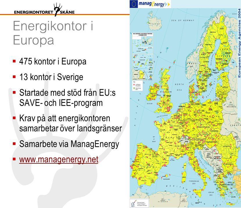 Energikontor i Europa  475 kontor i Europa  13 kontor i Sverige  Startade med stöd från EU:s SAVE- och IEE-program  Krav på att energikontoren samarbetar över landsgränser  Samarbete via ManagEnergy  www.managenergy.net www.managenergy.net