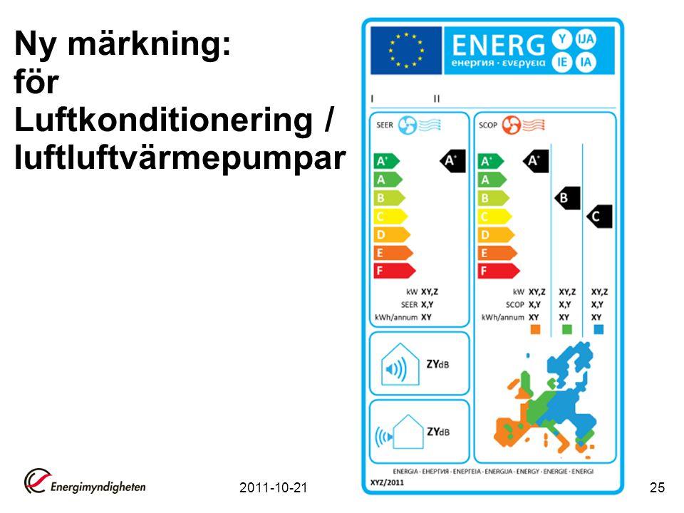 Ny märkning: för Luftkonditionering / luftluftvärmepumpar 2011-10-2125
