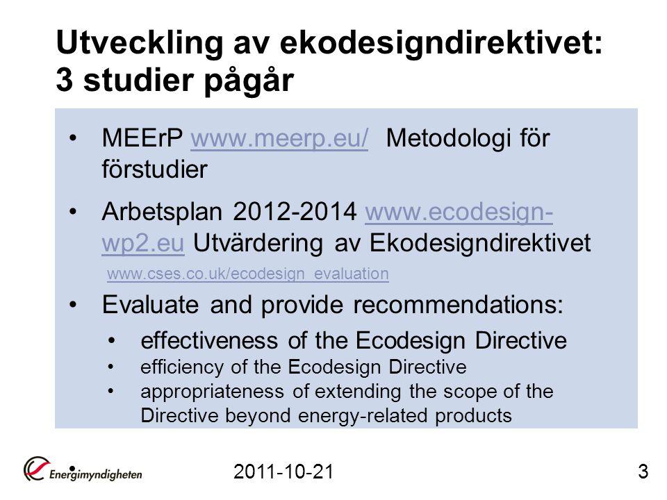 Utveckling av ekodesigndirektivet: 3 studier pågår MEErP www.meerp.eu/ Metodologi för förstudierwww.meerp.eu/ Arbetsplan 2012-2014 www.ecodesign- wp2.eu Utvärdering av Ekodesigndirektivetwww.ecodesign- wp2.eu www.cses.co.uk/ecodesign_evaluation Evaluate and provide recommendations: effectiveness of the Ecodesign Directive efficiency of the Ecodesign Directive appropriateness of extending the scope of the Directive beyond energy-related products 2011-10-213